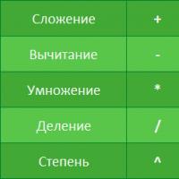 Excel: основы работы с формулами